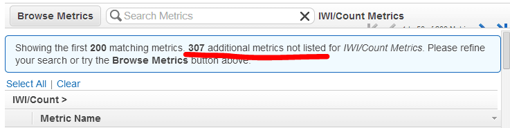 Introducing, DSLs to query against Amazon CloudWatch metrics