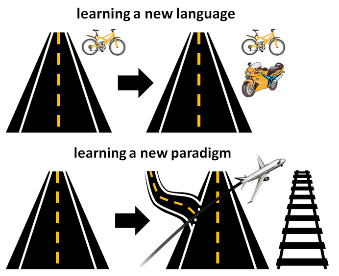 dont-learn-lang-do-learn-paradigm