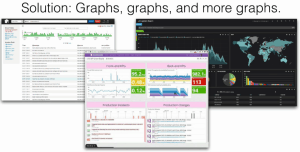 graphs_graphs_and_more_graphs