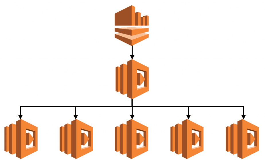 AWS Lambda —3 pro tips for working with Kinesis streams