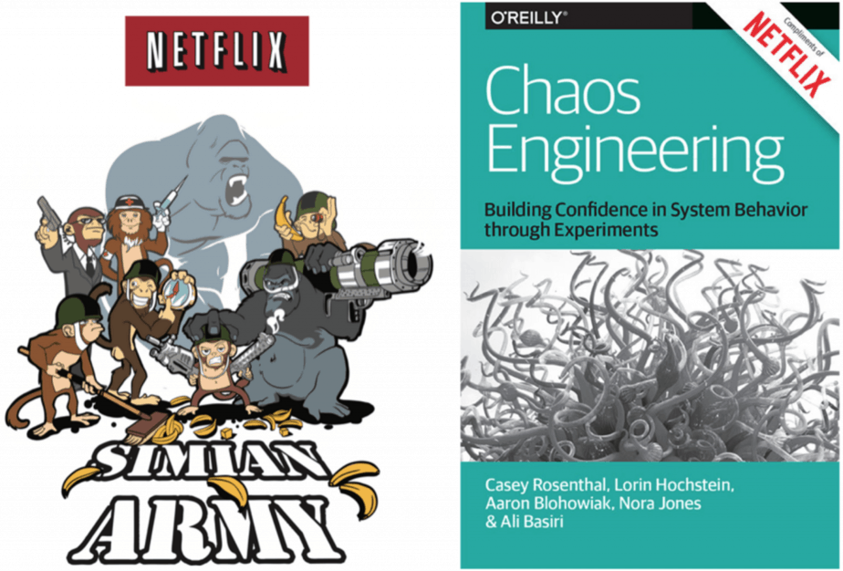 How can we apply the principles of chaos engineering to AWS